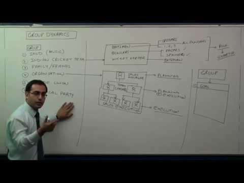 Group Dynamics Video (Starts at 4:04)