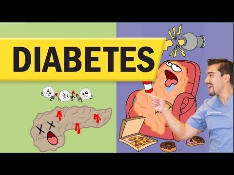Diabetes Mellitus (Type 1 & Type 2) For Nursing & NCLEX