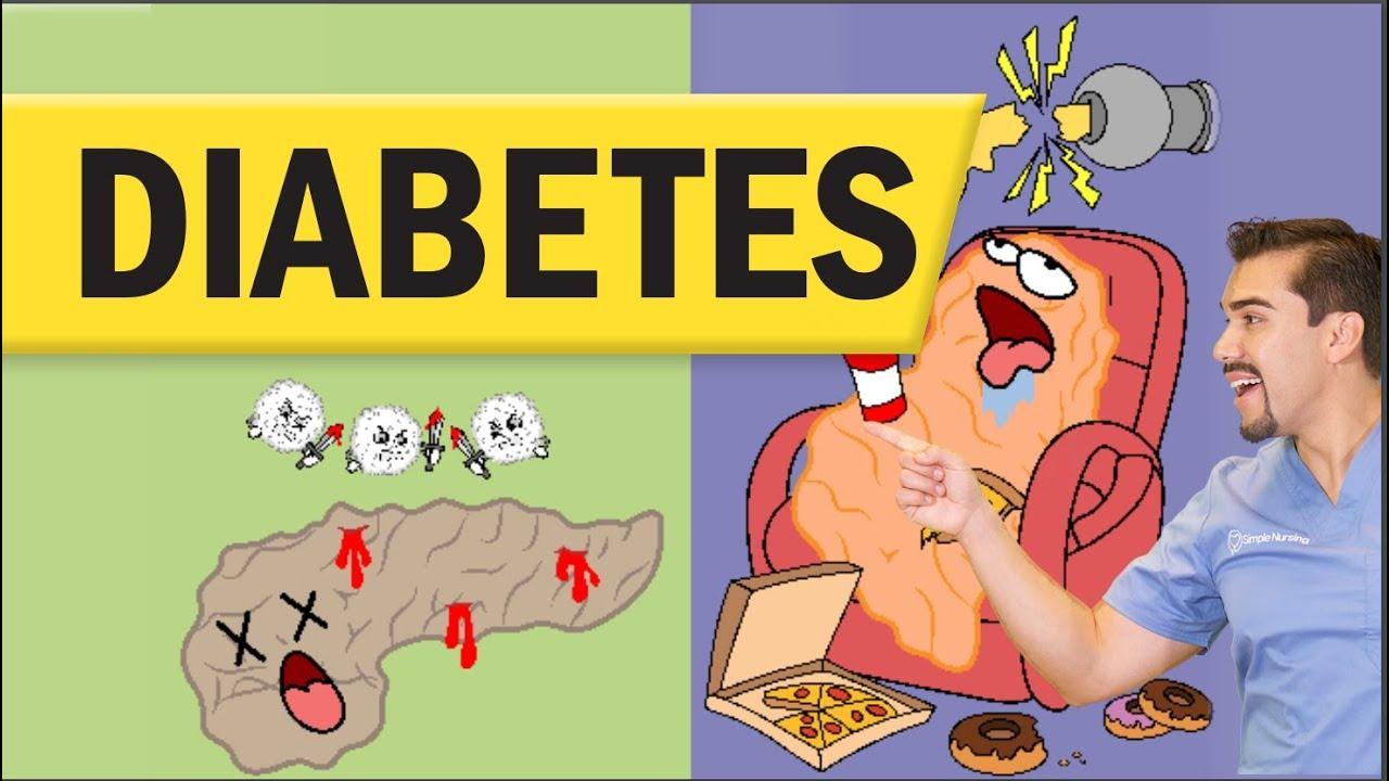Diabetes Mellitus (Type 1 & Type 2) for Nursing & NCLEX