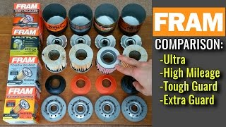FRAM Oil Filters Cut Open!  Extra Guard vs Tough Guard vs High Mileage vs Ultra Synthetic (4K!)