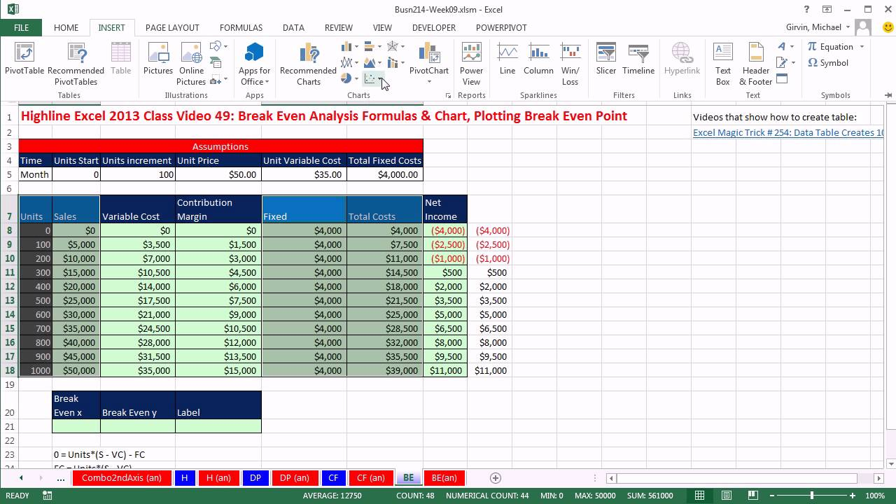 highline excel 2013 class video 49 break even analysis formulas chart plotting break even point