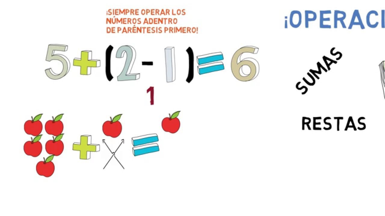 7 Operaciones combinadas, Cuarto Grado, Matemáticas - YouTube
