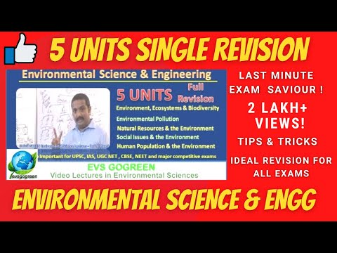 Environmental Science and Engineering Full Revision all five units