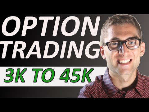 Grow Your Account With This Options Trading Strategy | Trading
