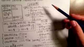 ②原価会計論-総合原価計算-単純総合原価計算