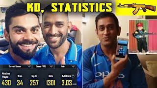 MS Dhoni, Hardik Pandya & Yuzvendra Chahal | Profile, KD & Statistics | PUBG MOBILE