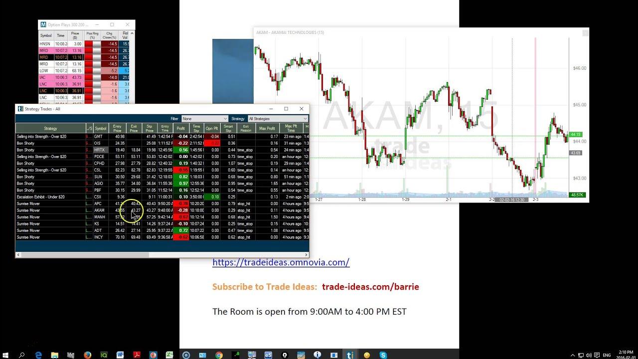 Trade Ideas Live Trading Room Recap Wednesday February 3, 2016 - YouTube