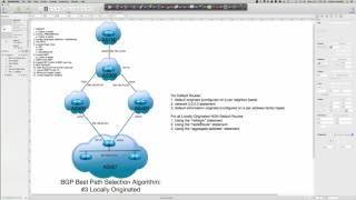 The BGP Best Path Selection Algorithm #3: Local Orig. (Default & Non-Default Routes) - 07042016