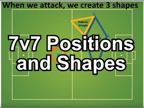 Soccer 7v7 Positions and Shapes