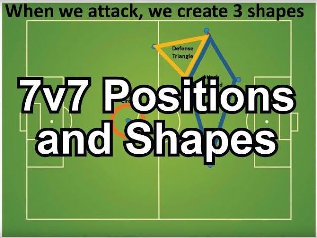 Youth Soccer 7v7 Positions And Shapes Youtube