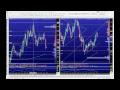 Day Trade - Índice, Ações e Dólar - 14/12/18 - Pam e Regis