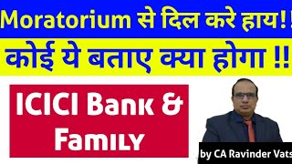A trading opportunity in ICICI bank || by CA Ravinder Vats