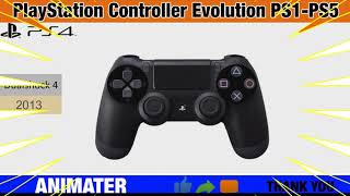 PlayStation Controller Evolution 1994-2020