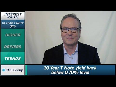 May 29 Bonds Commentary: Dan Deming