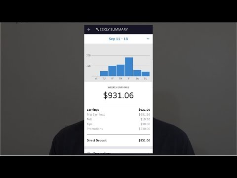 My Uber Earnings as a New Driver in San Francisco