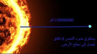 ماذا لو اختفت الشمس؟