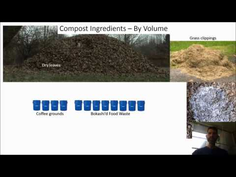 Correct CN Ratio = HOT Compost Pile!