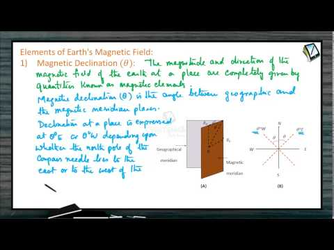 Elements of Earths Magnetic Field