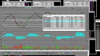 Options Trading Calls vs Puts Neflix.com (NFLX) 2015