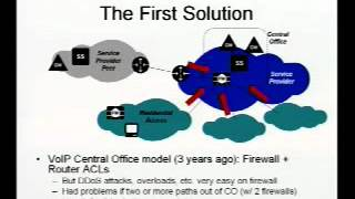Securing Carrier VoIP: Session Border Control
