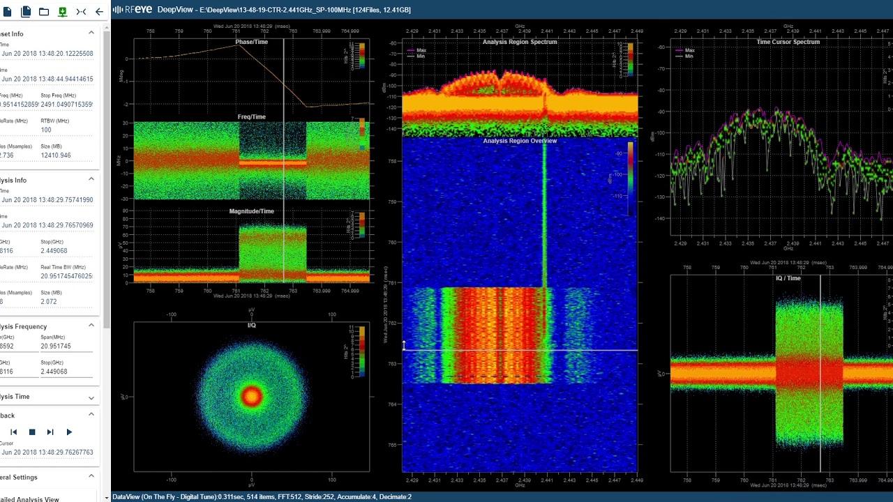 DeepView – RF Spectrum Analyzer software - CRFS - Spectrum