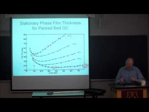 lecture 9 - Analytical Chemistry and Chromatography for Graduate Students -  Professor Peter Carr
