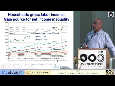 Poverty In Israel: Sources and Policy