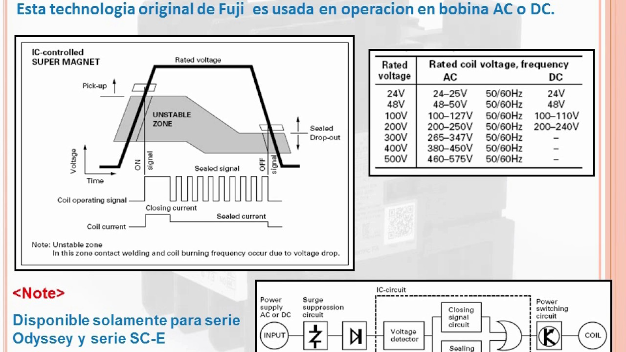 hight resolution of power distribution control devices industrial automation control fuji electric corp of america
