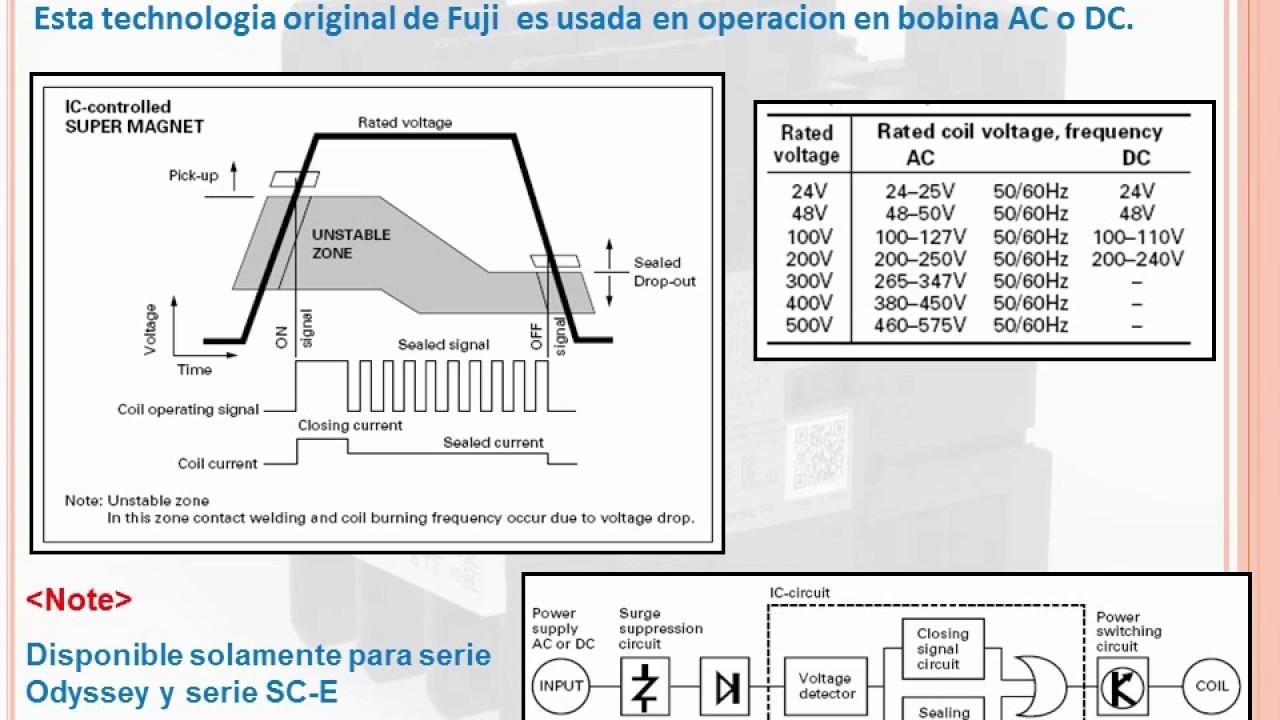 manual motor starters - motor starter switch | fuji electric corp  of  america