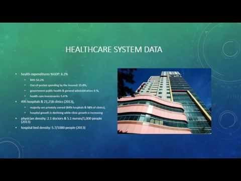 Taiwan's healthcare delivery system