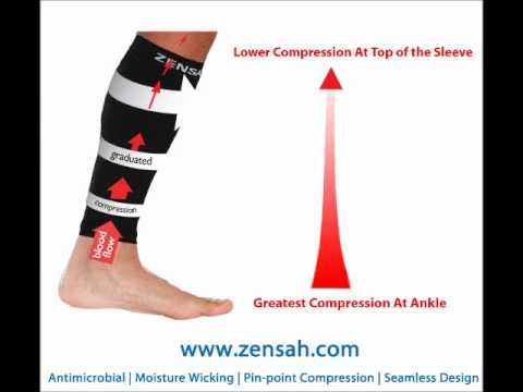 - Compression Socks For CrossFit: We Review The Best Brands