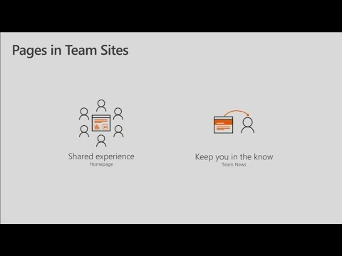 Create beautiful, fast, interactive pages in SharePoint: Deep dive with the product team - BRK3226