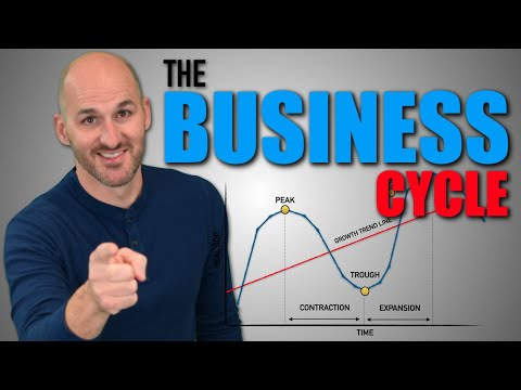 Macro: Unit 1.1 -- The Business Cycle
