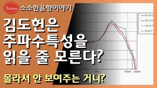김도헌은 왜? 이어폰 측정 그래프를 읽지 않는가? 못 …