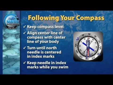 Compass Navigation