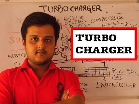 How turbocharger works??टर्बो  कैसे काम करता है?