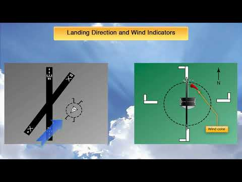 Wind Indicators and Landing Direction