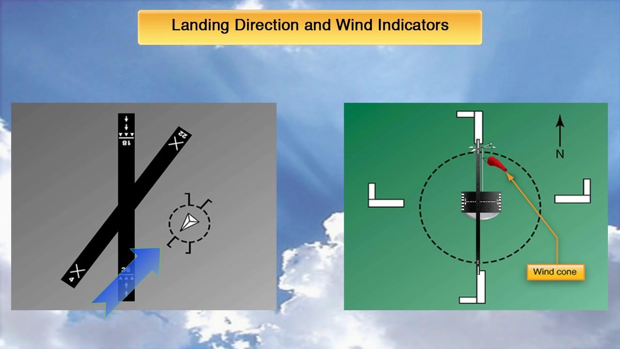Wind Indicators and Landing Direction - YouTube