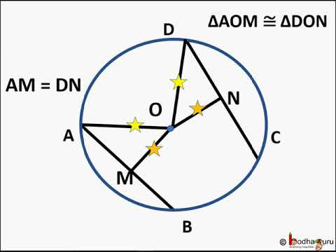 Maths - Equal chords of a circle are equidistant from the centre ...