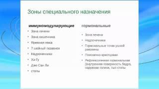 ДЭНС терапия в лечении эндокринных заболеваний. Запись вебинара от 04.04.2013