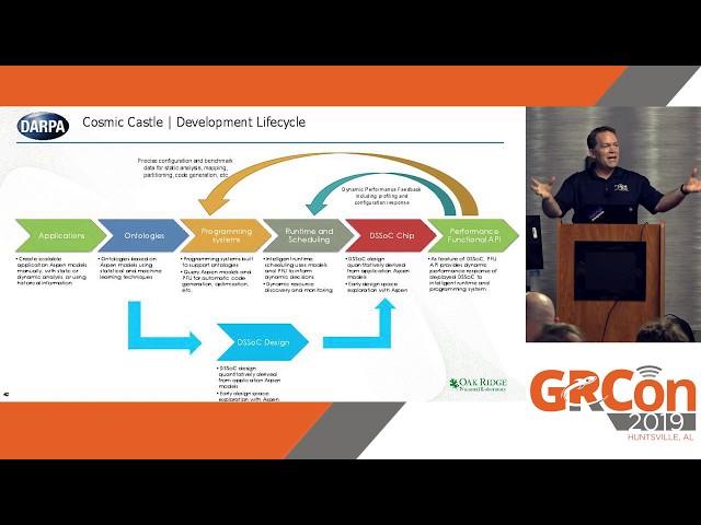 GRCon19 -Striving for SDR Performance Portability in the Era of Heterogeneous SoCs by Jeffrey Vetter