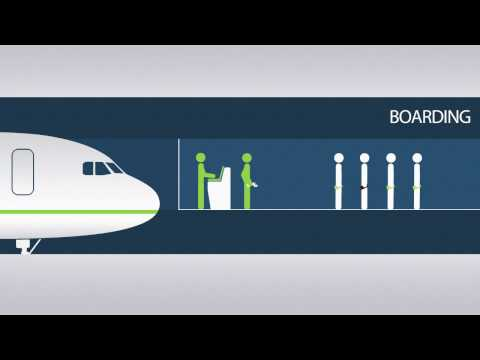 Avia DCS - Portable Passenger Check-in and Boarding System
