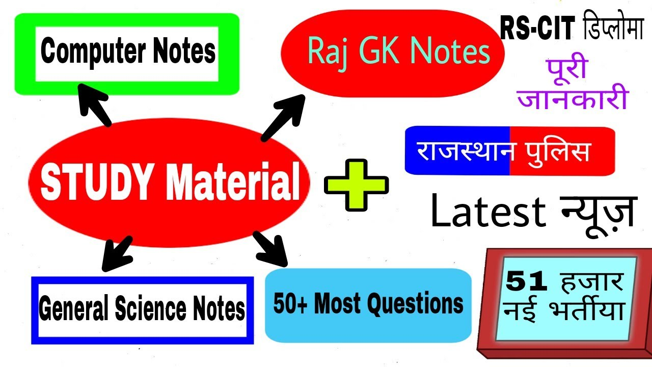 raj study For each chapter, this instructor manual provides a chapter ovrview, exercises and activities, tips for tutors, internet resources, a case study and discussion questionsuse and adapt these powerpoint slides by chapter for your teaching.