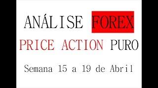 ANÁLISE FOREX   PRICE ACTION PURO - Vídeo 102 de 365