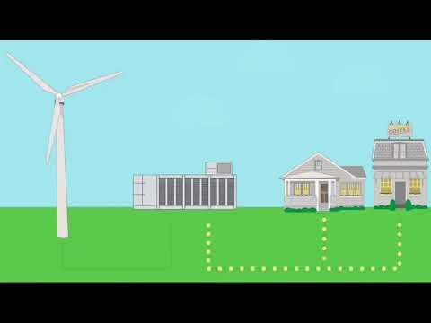 UAE CLEAN ENERGY BY 2050