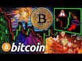Fidelity + Ethereum, Bitcoin In France, Binance Travel, UAE Coin & Bitcoin Looking Up