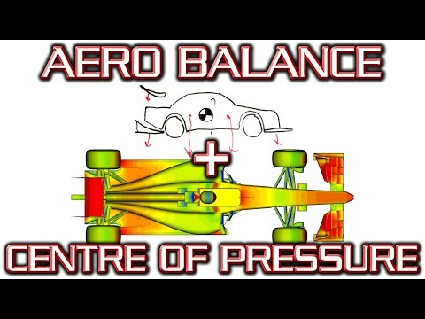 How Does Aero Balancing Work? Centre of Pressure Explained