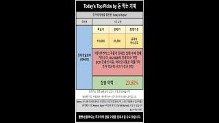 #롯데정밀화학 - 상승여력 23% - 석탄/천연가스/곡…