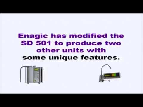 Types & Models of Enagic Kangen Water Machines