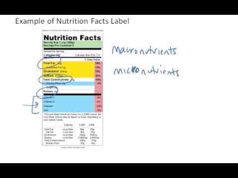 CIC305 Nutrition Facts Label